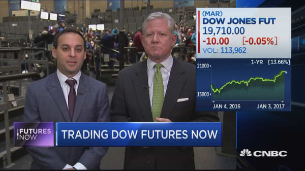 Here's how high the Dow could go