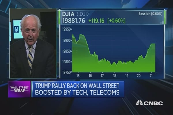 Big move up in stocks? Don't count on it: Pro