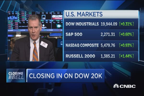 Closing Bell Exchange: Bullish signs for continued rally?