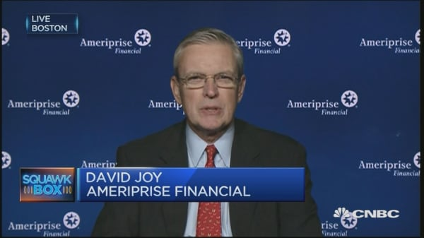 Some headwinds out there for markets: Strategist
