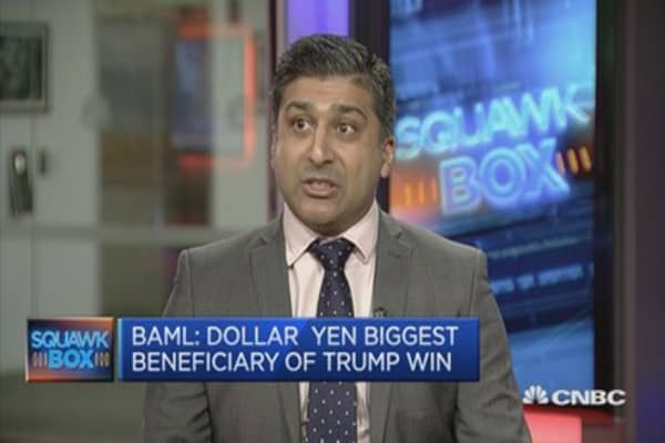 Dollar yen is the biggest beneficiary of Trump win: BAML