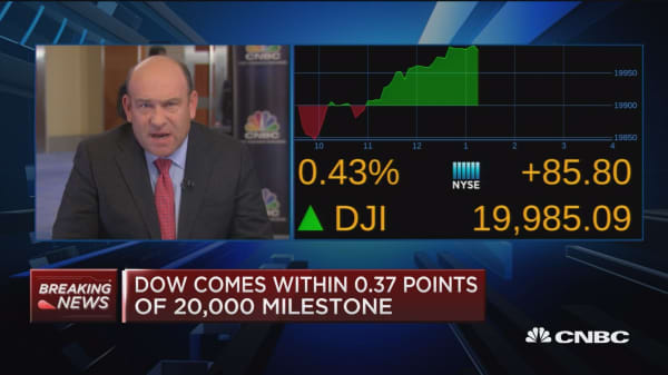 Jobs report pushing Dow to 20K?