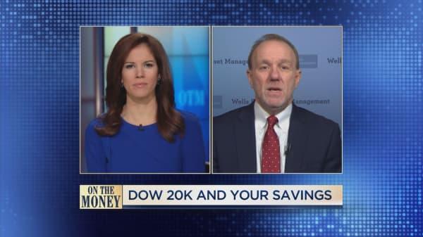 Dow 20K, Trump & your retirement