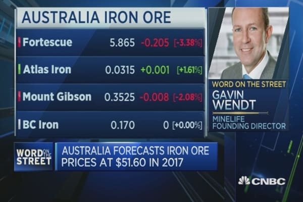 Iron ore price resurgence on borrowed time: Expert