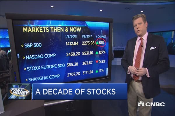 A decade of stocks: Then & now