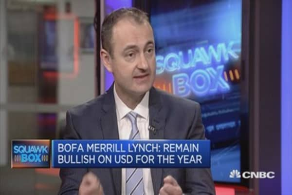 Remain bullish on USD for the year: BofA Merrill Lynch
