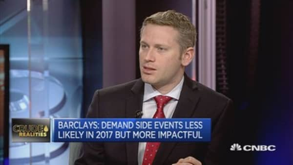 Demand side events less likely in 2017 yet more impactful: Barclays