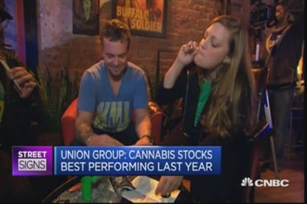Cannabis is a big industry, interesting future cannabis one of the best performing stocks