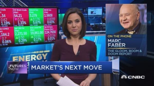 Marc Faber on the Markets