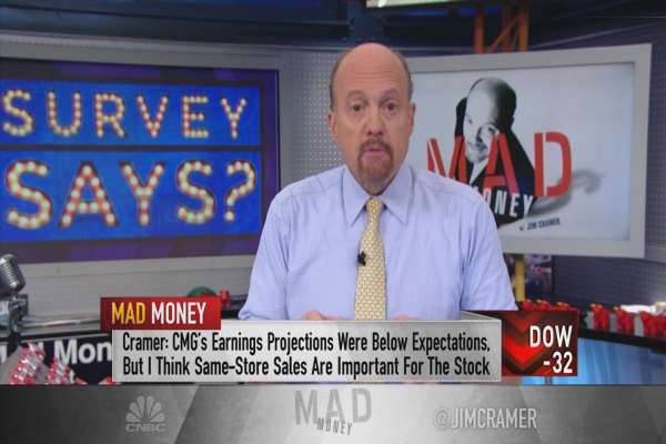 Cramer admits he was wrong about the impact of small business on stocks