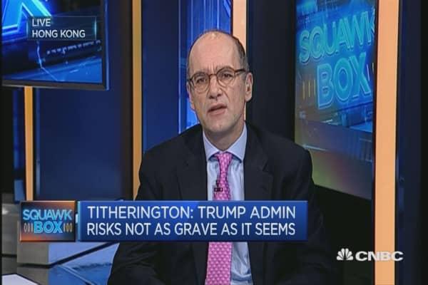 Trump market risks not as grave as they seem: JPMorgan
