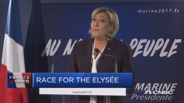 Fillon to beat far-right's Le Pen easily in French runoff, poll shows