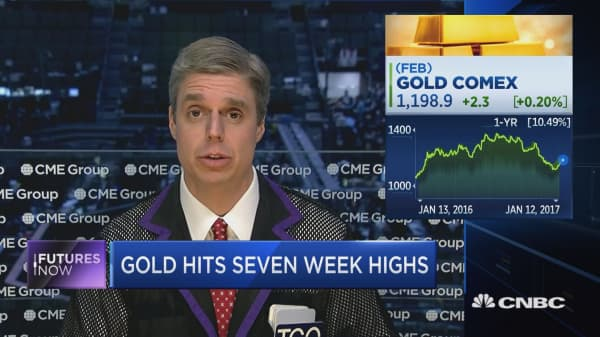 Gold to grind higher on uncertainty: Trader