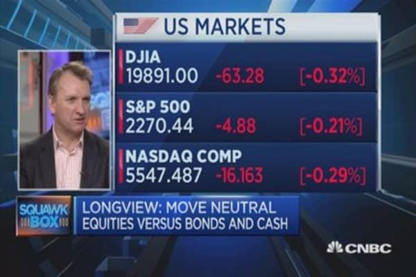 Political risk surrounding Trump is high: Longview Economics