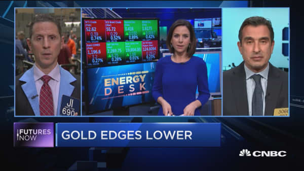 Futures Now: Gold edges lower
