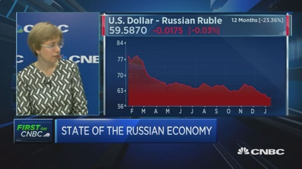 Here's where the Russia economy is headed