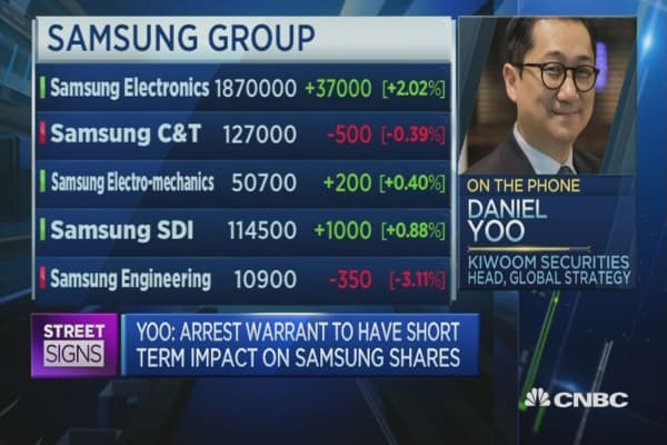 What's going on at Samsung?