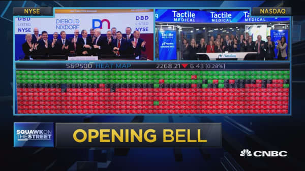 Opening Bell, January 17, 2017