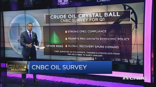 On average, oil to trade at $54: CNBC survey