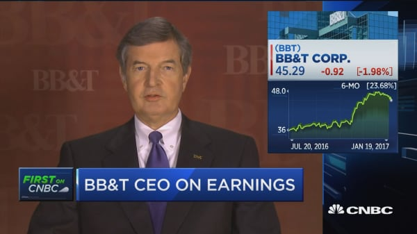 BB&T CEO: Nothing inherently wrong with CFPB