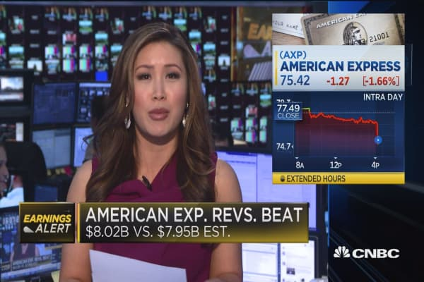 American Express EPS misses, revenues beat
