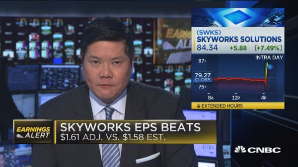Skyworks beats Street forecasts