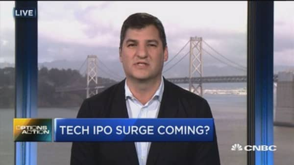 Options Action: Tech IPO surge coming?