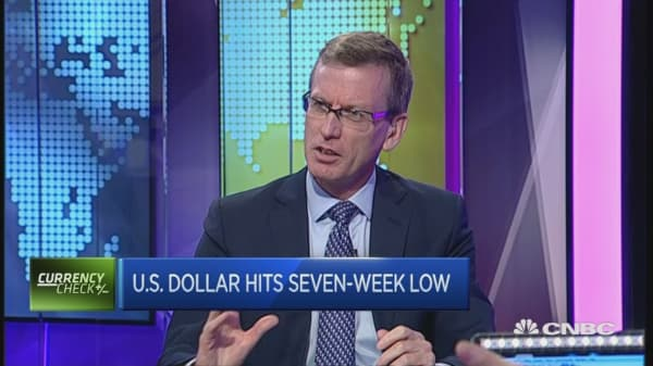 What's going on with the dollar?