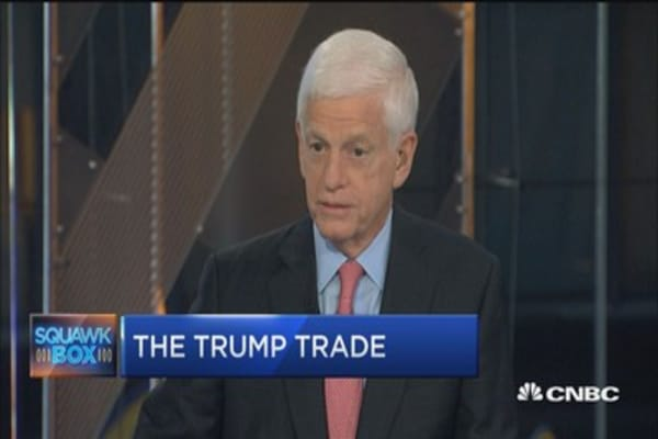 Mario Gabelli: We like companies with pricing power