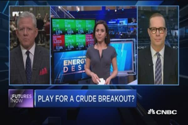 Futures Now: Play for a crude breakout?