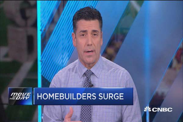 Buy sign for housing stocks?