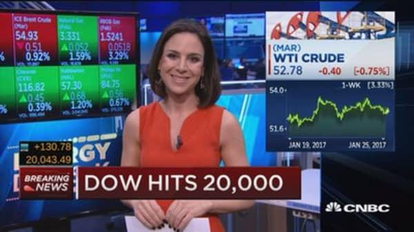 Build in crude oil inventories