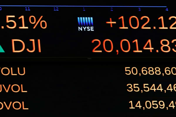A display on the main trading floor of the New York Stock Exchange (NYSE) shows the Dow Jones Industrial Average over the 20,000 mark shortly after the opening of the trading session in New York, U.S., January 25, 2017.