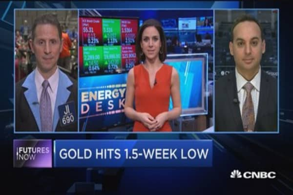 Gold hits 1.5-week low
