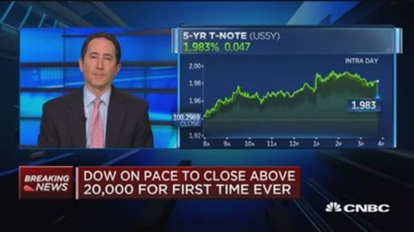 Boockvar: Rising interest should not be ignored if you're an equity investor