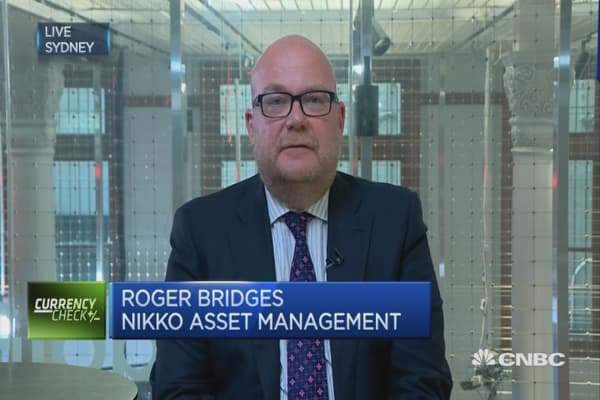 Markets positioned for strong USD: Strategist