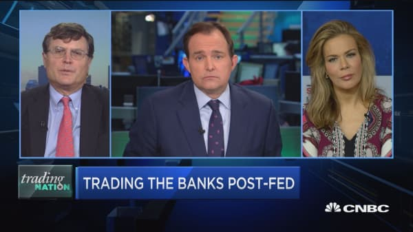 Trading Nation: Trading the banks post-Fed