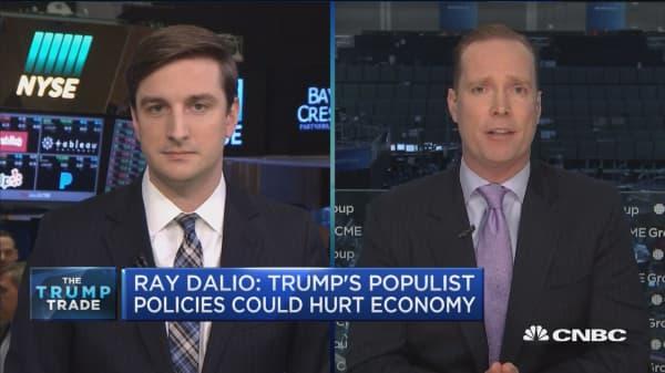 Kilburg: Market discounting rhetoric out of Trump administration