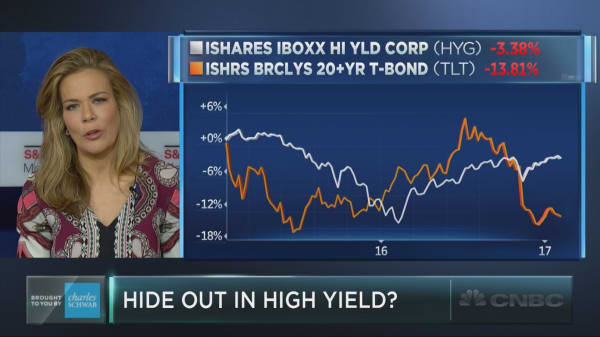 Hide out in high yield?