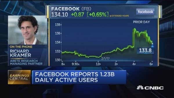 Facebook beats Street on mobile ad revenues