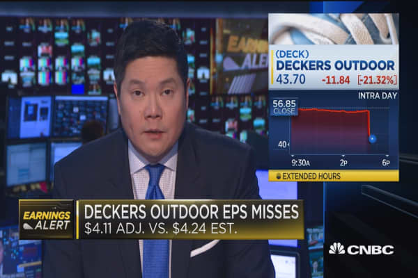 FireEye & Deckers Outdoor plunge on earnings