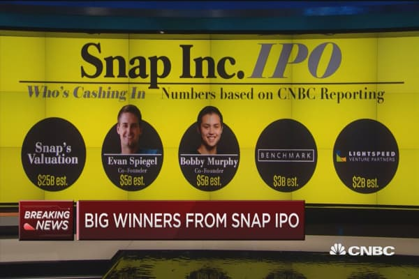 Ipo snap inc date