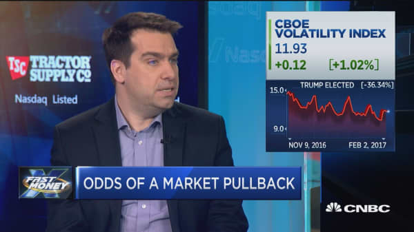 JPMorgan's Kolanovic sees 2400 on S&P 500 by year-end