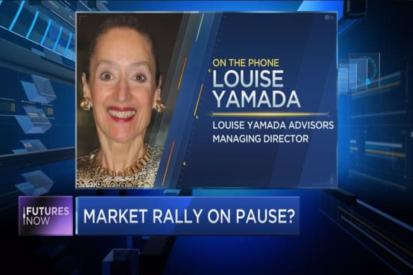 Yamada: Markets are in store for a short-term pullback