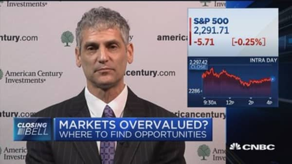 Liss: Market roughly 10% overvalued