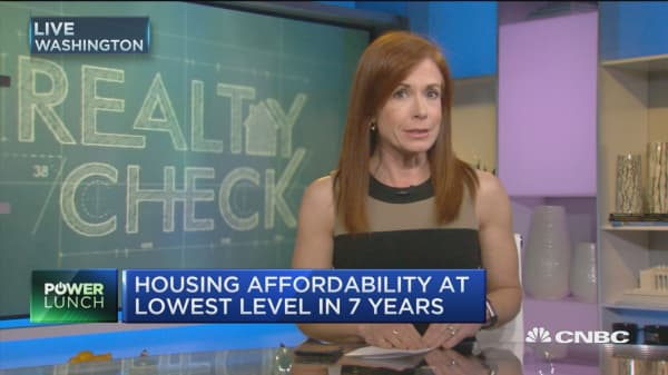 Housing affordability at lowest level in 7 years