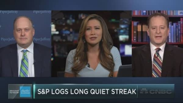 Should the S&P's quiet streak affect your investing strategy?