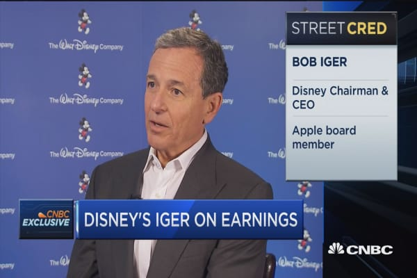 Iger: ESPN is still in demand, brand is strong