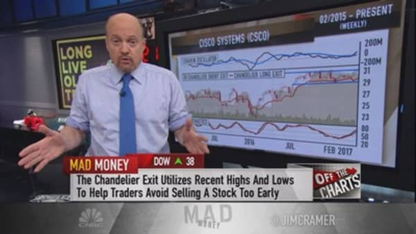 Cramer's charts discover 3 old-school tech plays with plenty of upside