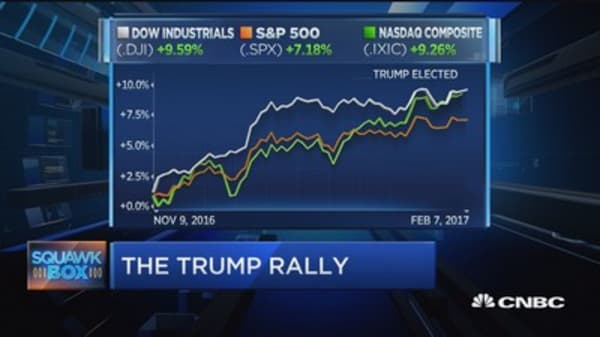 Trump rally, pause or peak? Doesn't matter, it all comes down to corporate tax cut: Pro